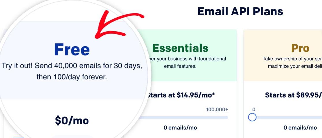 SendGrid pricing page