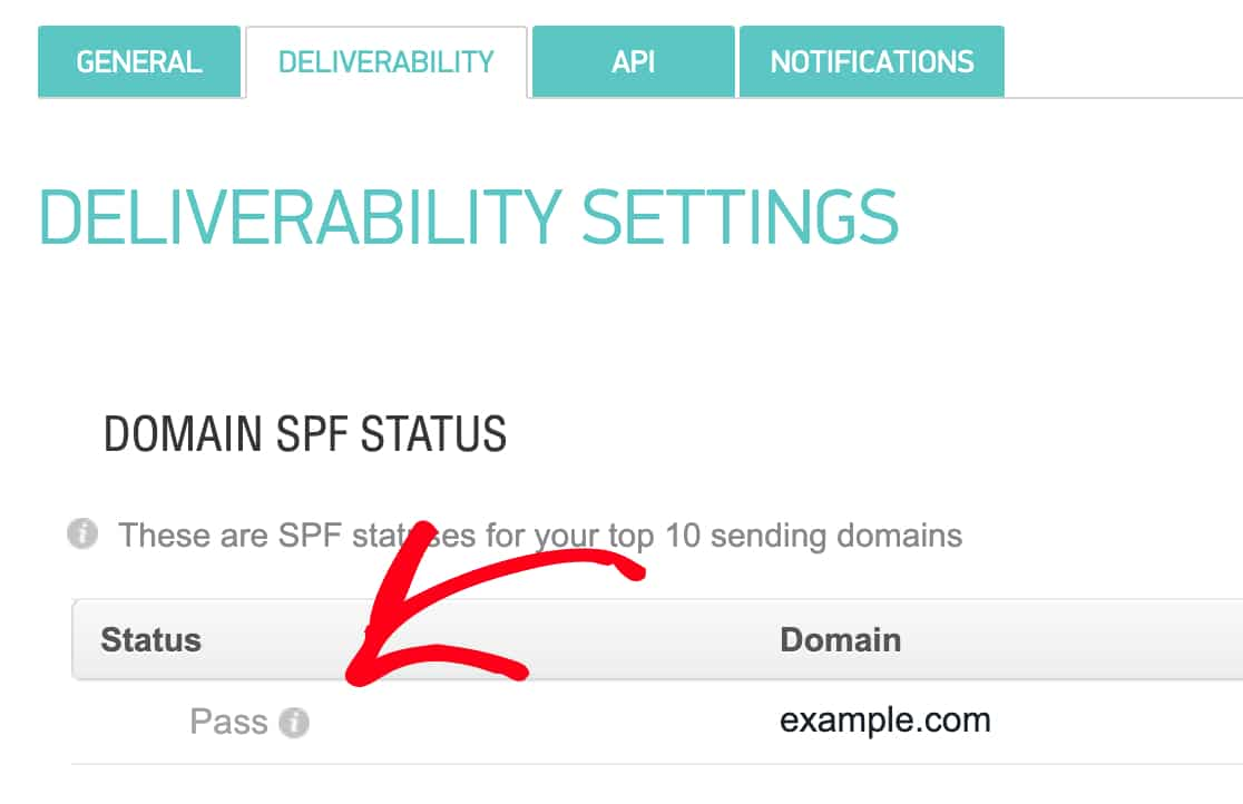 Check the SPF Status of your domain in SMTP com