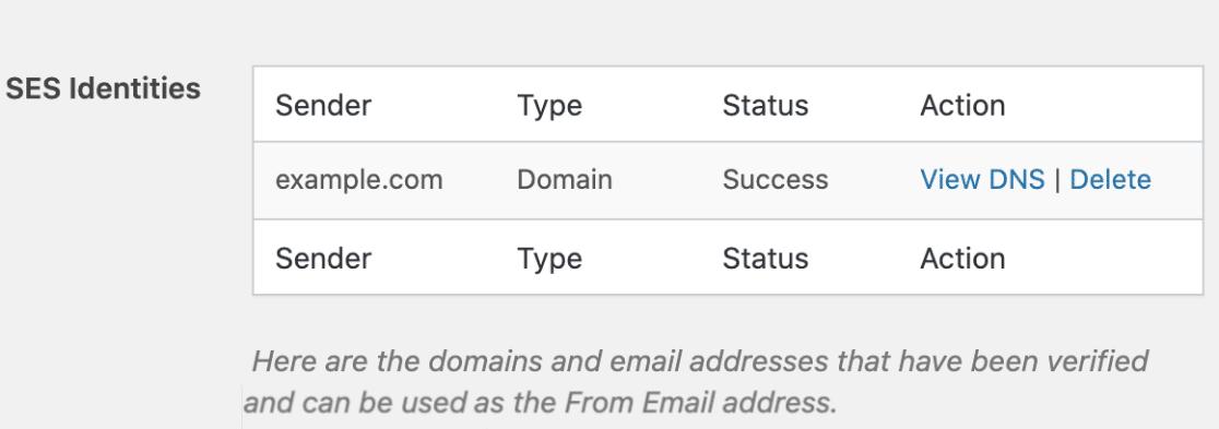 Verified SES Identity Domain