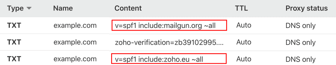 Multiple SPF records in Cloudflare