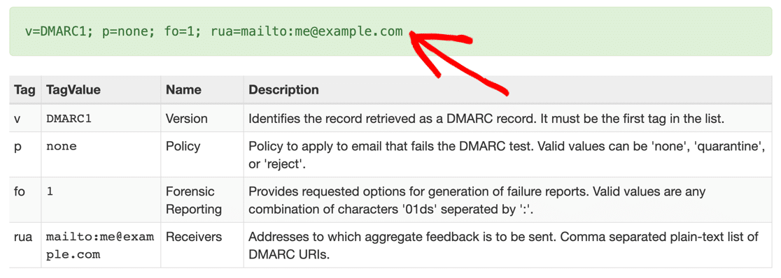 DMARC rule success in MXToolbox