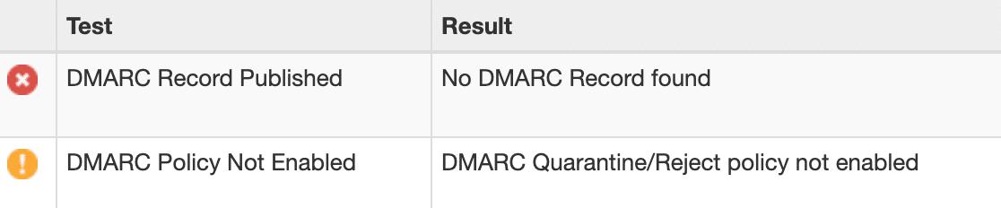 DMARC record check failure message