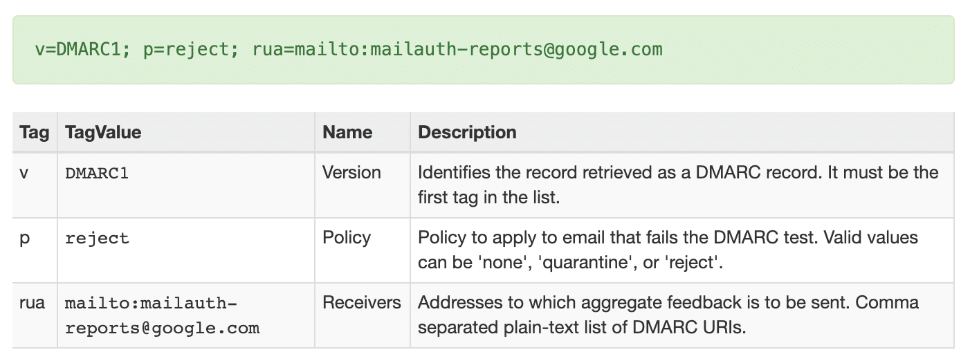 Example of a valid DMARC record