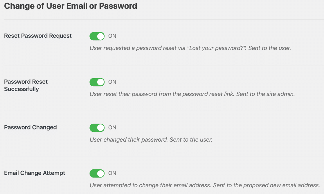 Control WordPress password notifications