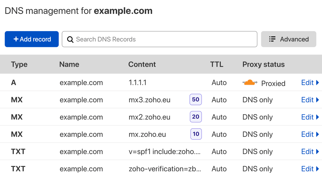 Example of Cloudflare DNS
