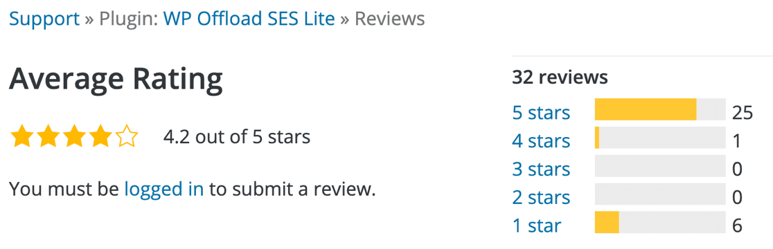 WP Offload SES reviews