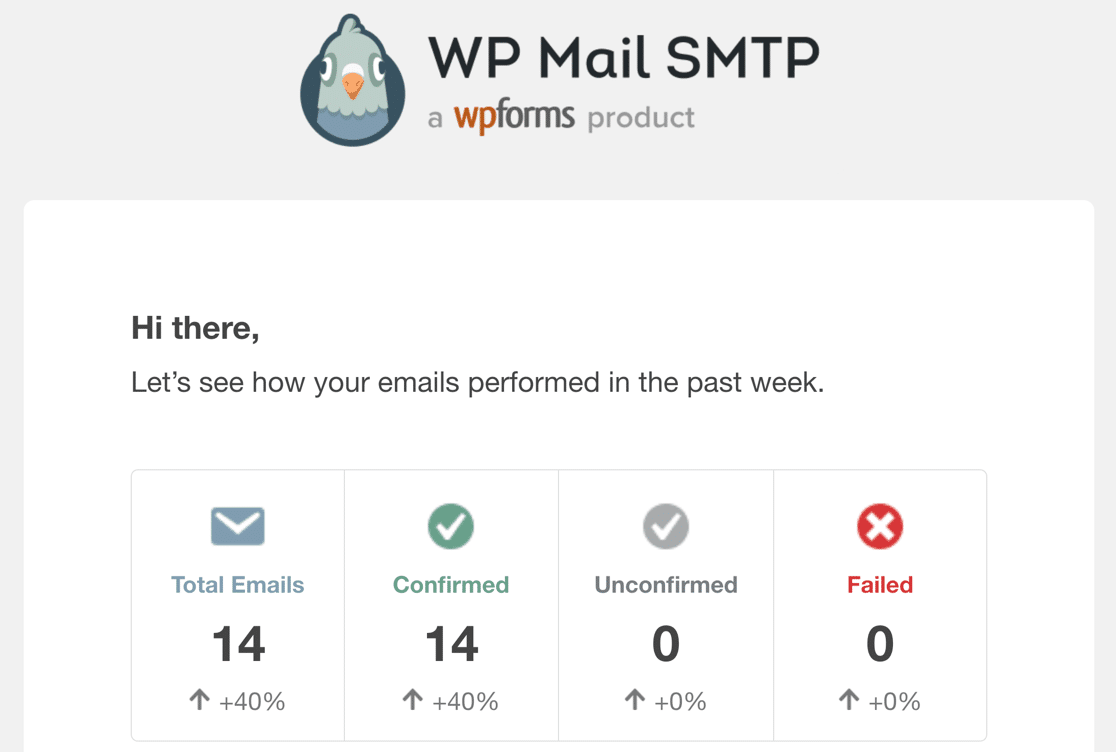 Email Summary With Statistics in WP Mail SMTP Pro